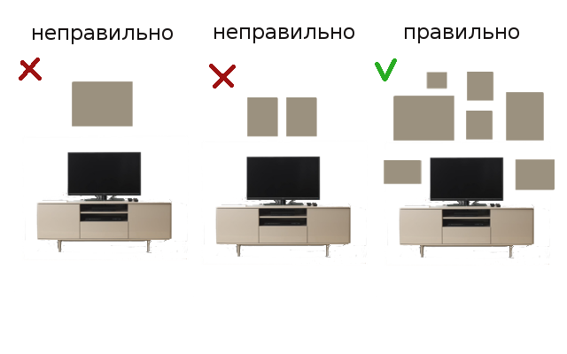 """Стена с телевизором """"правильно - не правильно"""""""