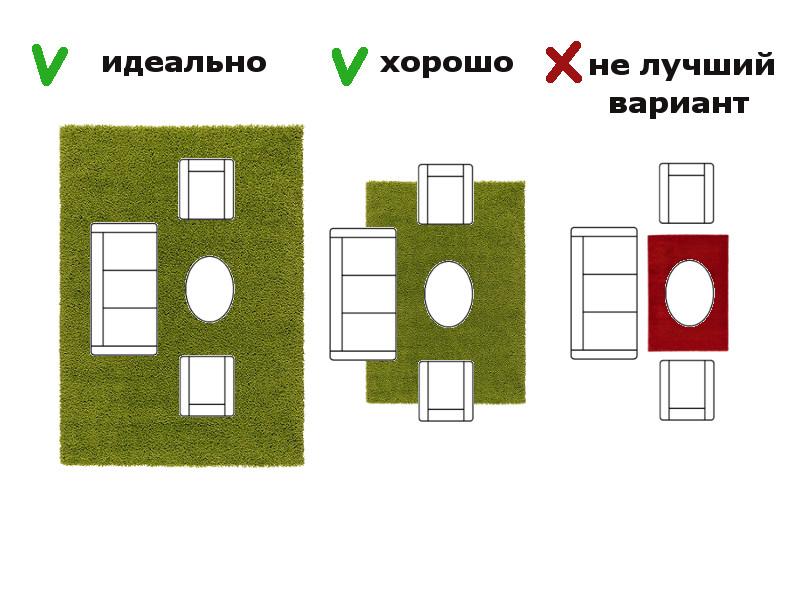 Размер ковра для гостиной