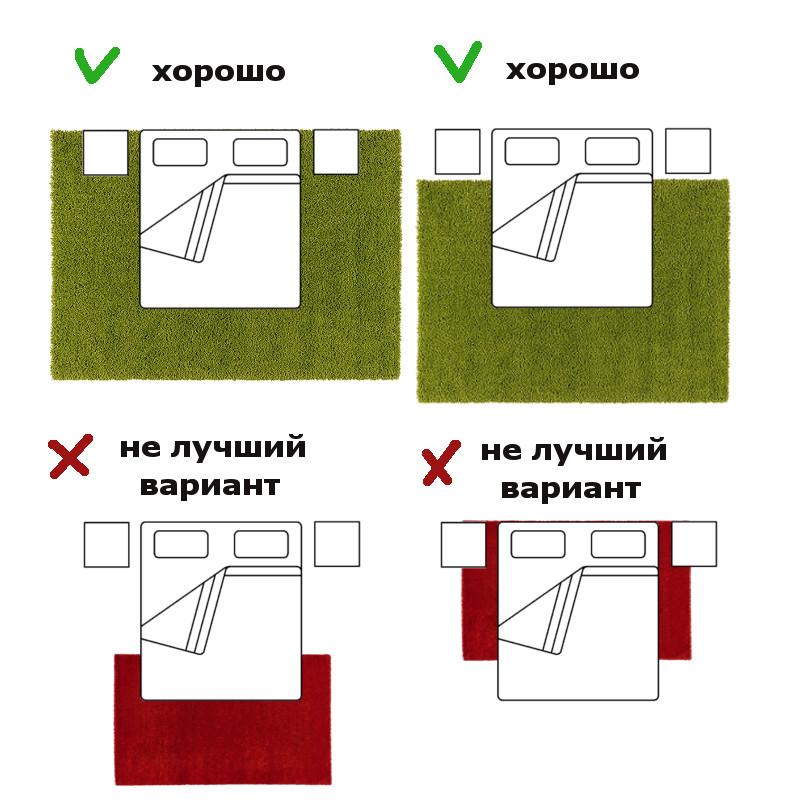 Размер ковра для спальни